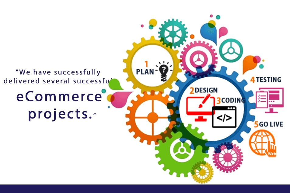 Ecommerce projects